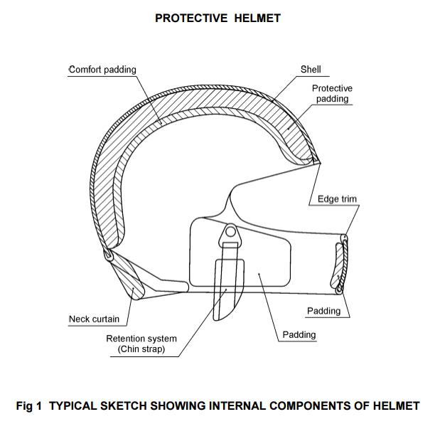 Click image for larger version  Name:helmet diagram.png Views:1 Size:73.8 KB ID:6090