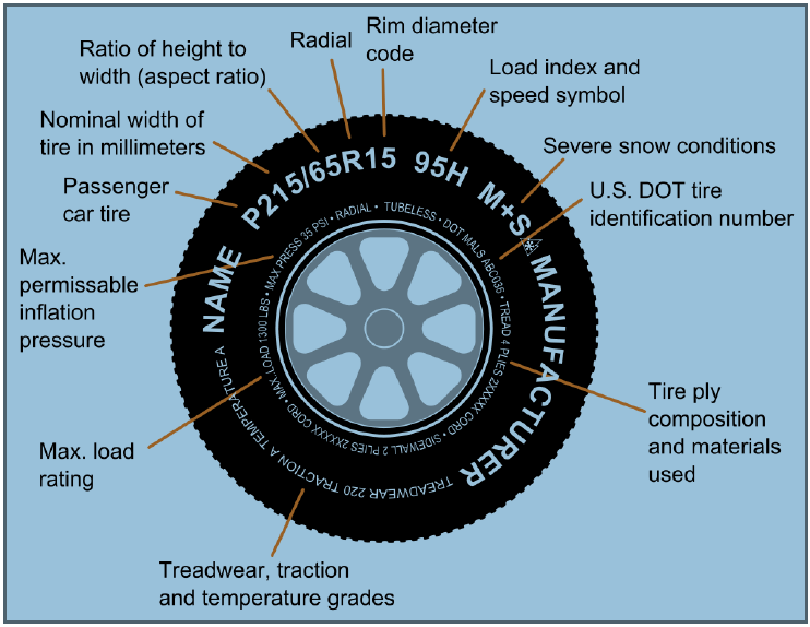 Click image for larger version  Name:tyres.png Views:1 Size:142.9 KB ID:499