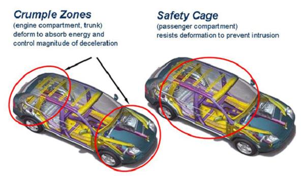 Safety Features Worth It Zigwheels Forum