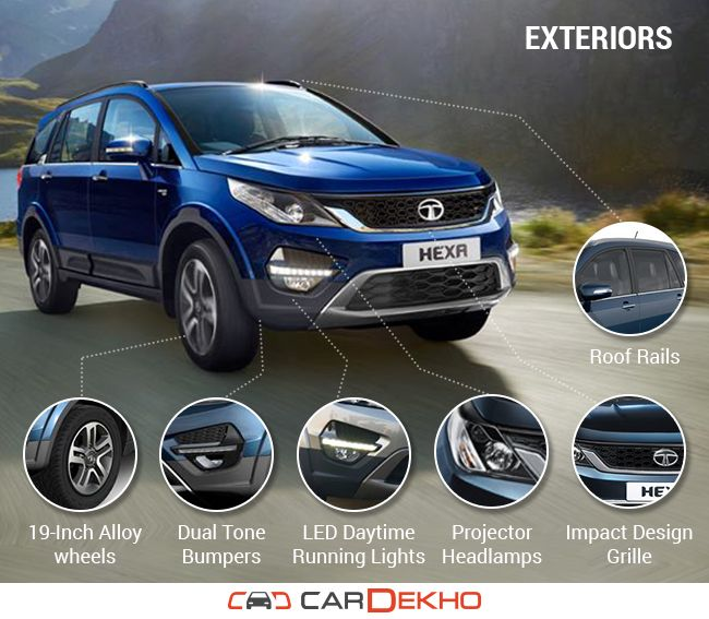Click image for larger version  Name:Tata_hexa-infographic_Exteriors.jpg Views:1 Size:68.9 KB ID:9042