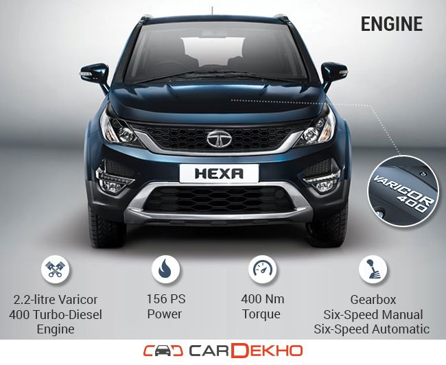 Click image for larger version  Name:Tata_hexa-infographic_Engine.jpg Views:1 Size:52.0 KB ID:9044