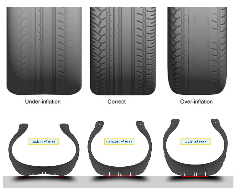 correct-tyre-inflation.jpg