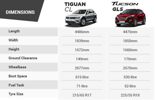 spec comparison volkswagen tiguan vs hyundai tucson. Black Bedroom Furniture Sets. Home Design Ideas